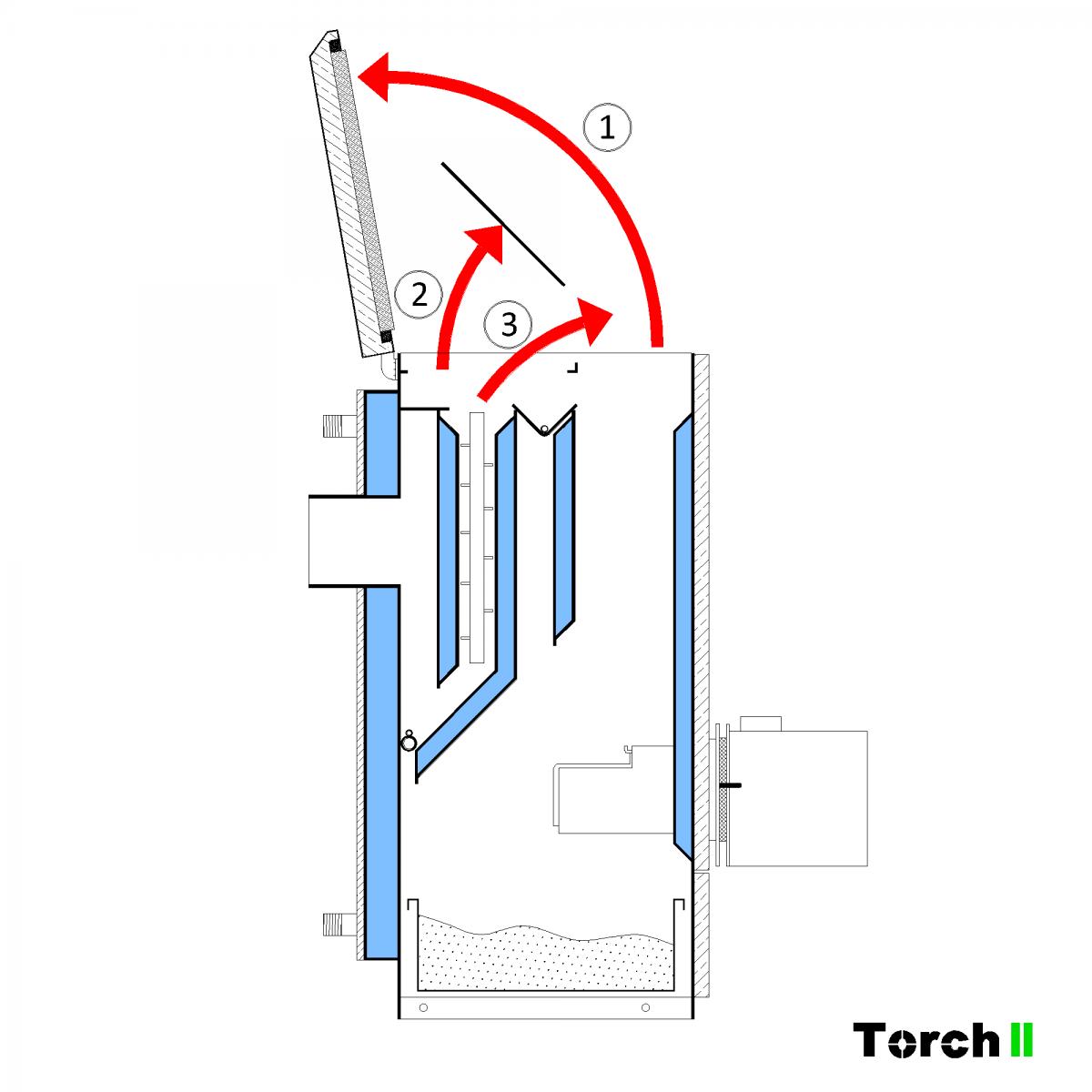 Почистване на пелетен котел Torch II - стъпка 2
