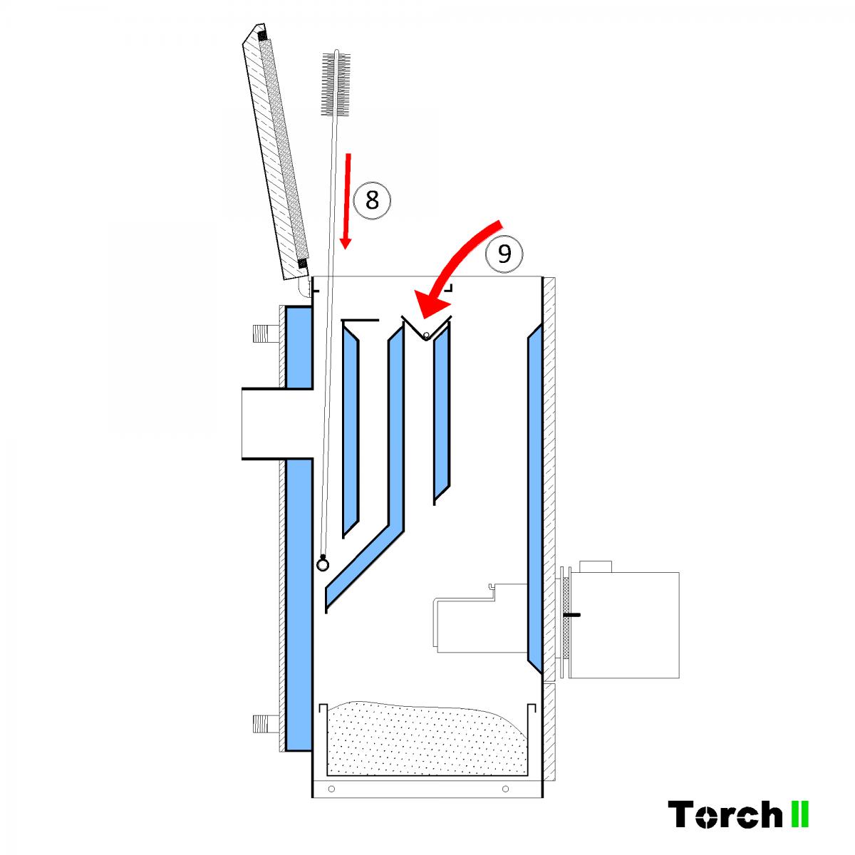 Почистване на пелетен котел Torch II - стъпка 9