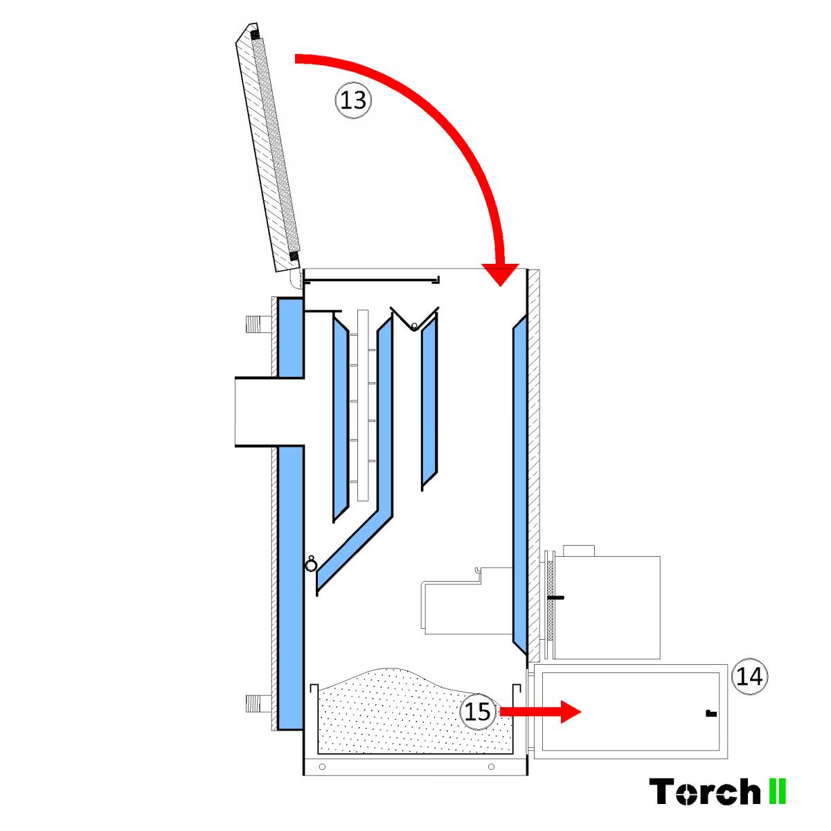 Почистване на пелетен котел Torch II - стъпка 12