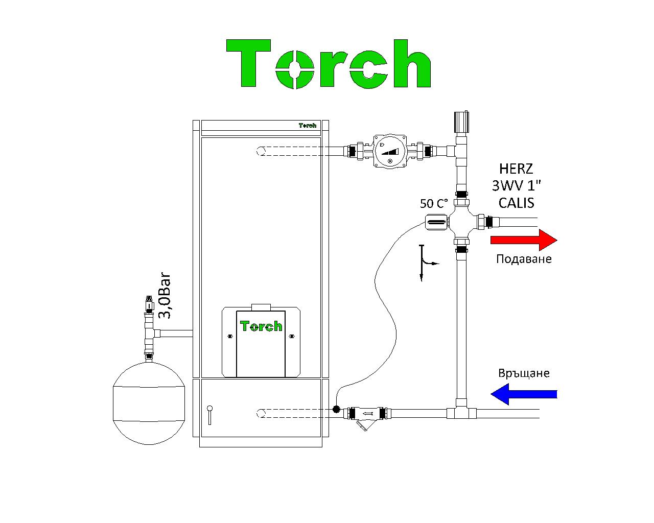Монтаж на пелетен котел Torch II