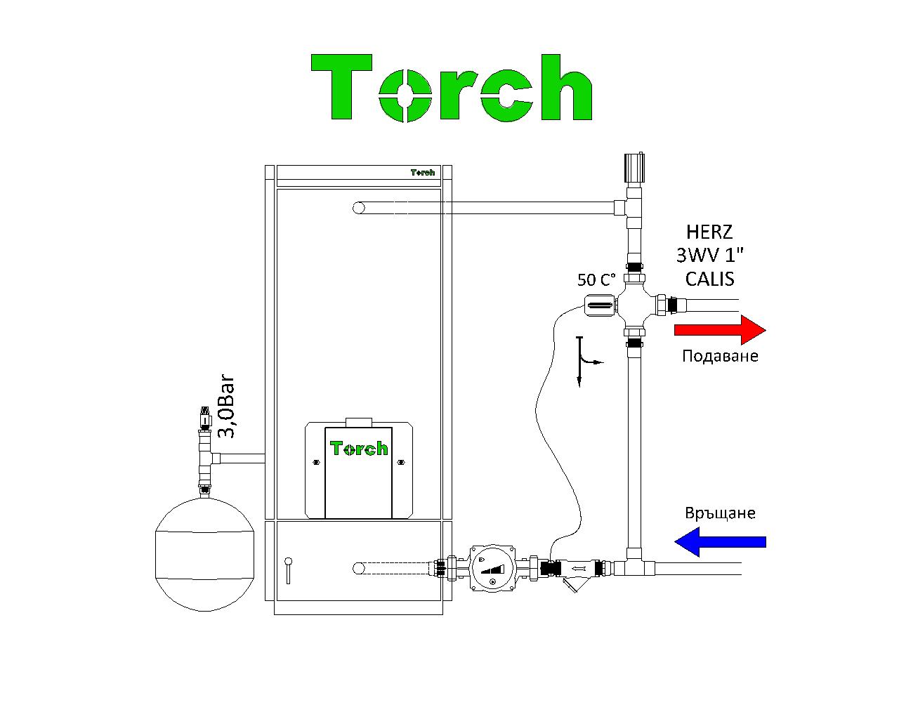 Схема на свързване на пелетен котел Torch II - тип 2