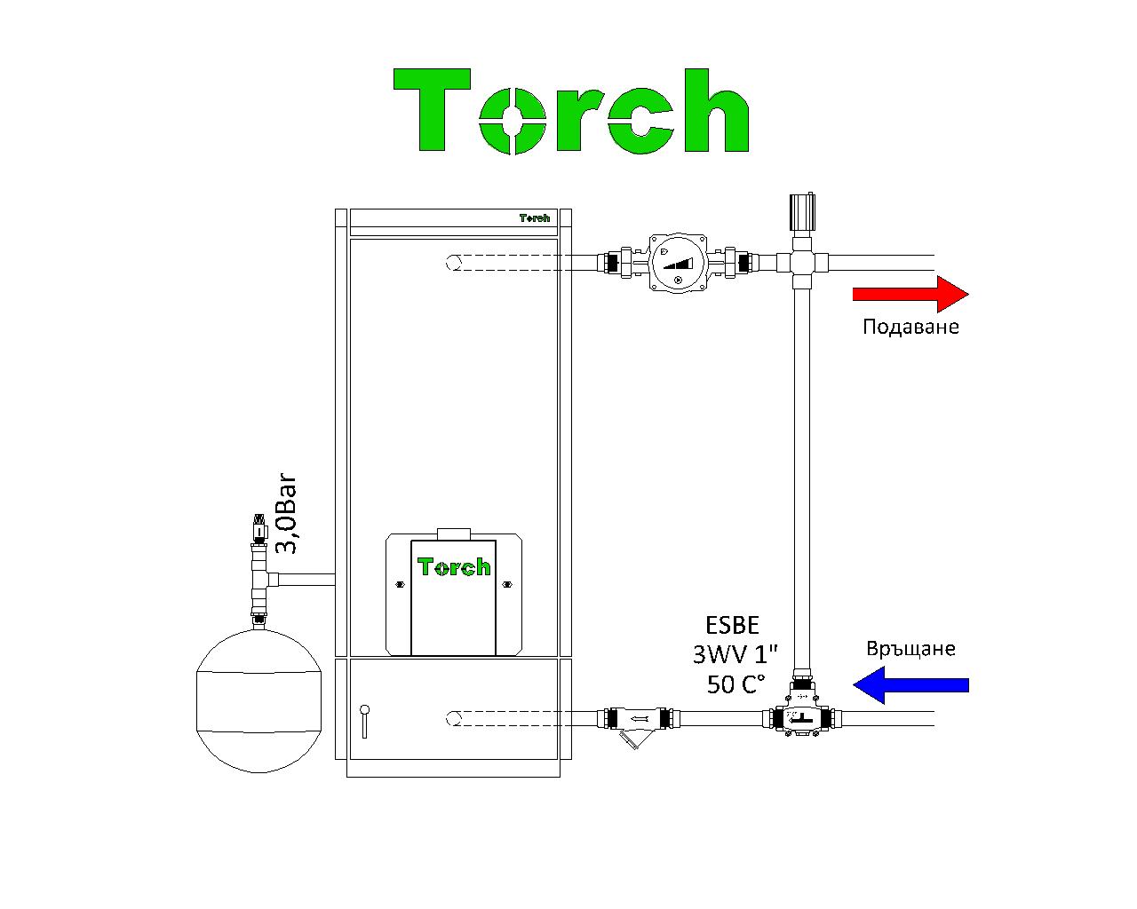 Схема на свързване на пелетен котел Torch II - тип 3