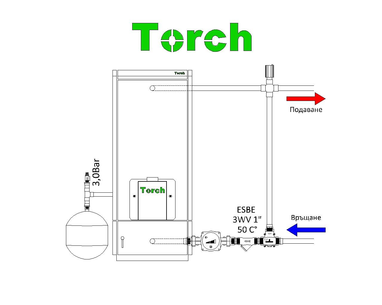 Схема на свързване на пелетен котел Torch II - тип 4